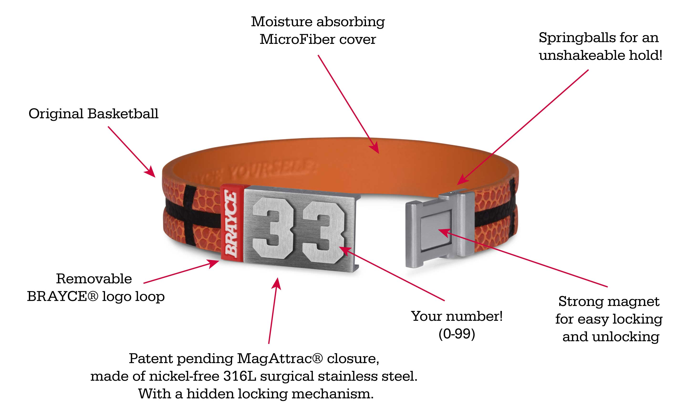 basketball bracelet product details